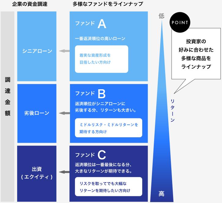 SAMURAIの商品