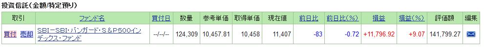 SBI・バンガード・S&P500運用実績1月