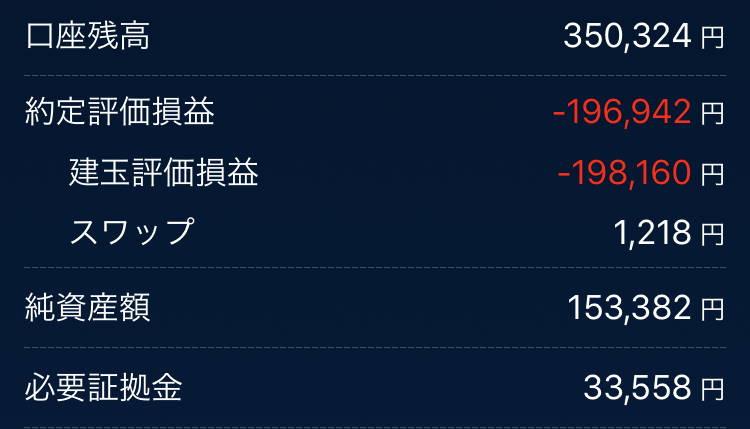 ランド円2020年3月