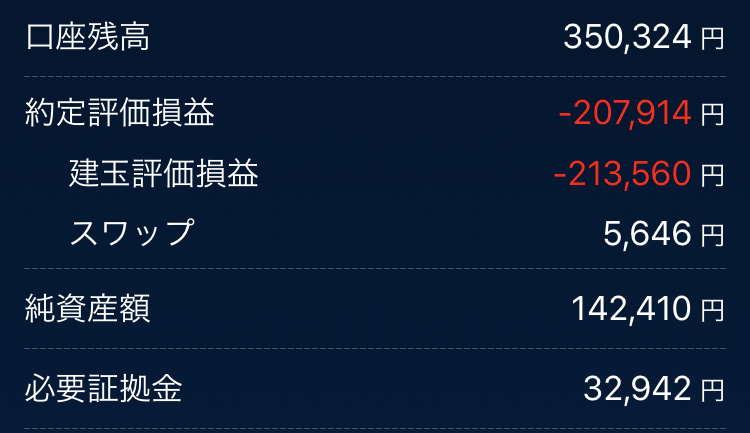 ランド円現在の評価額