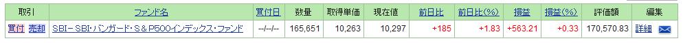 SBI・バンガード・S&P500回復!!