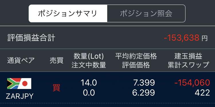 ランド円評価額