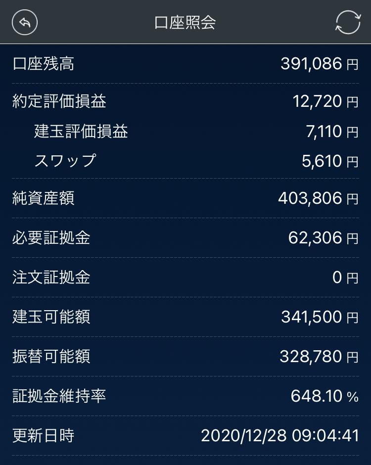 20201228ランド円