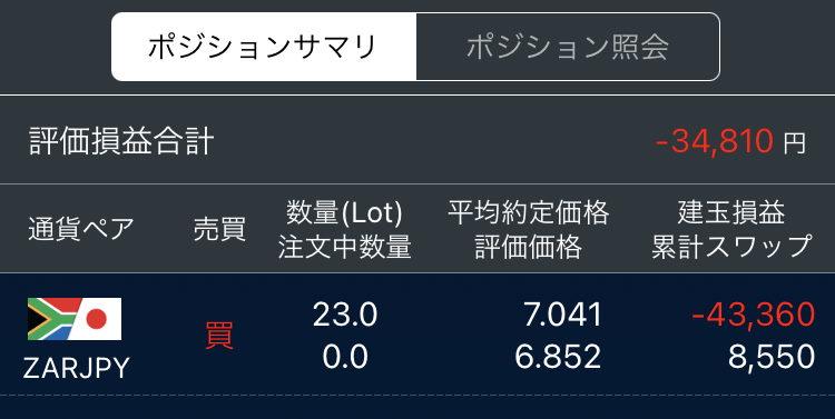 ランド円ポジション